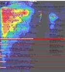 Hoja de resultados del estudios Eyetrack (phidesigned.com/metodos.html)