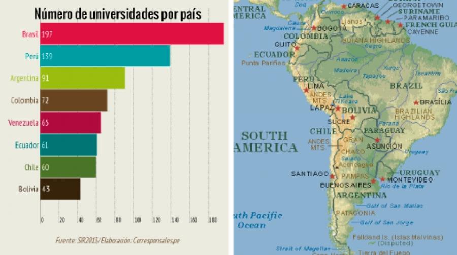 Ranking de las Universidades latinoamericanas 2014 (2/2)